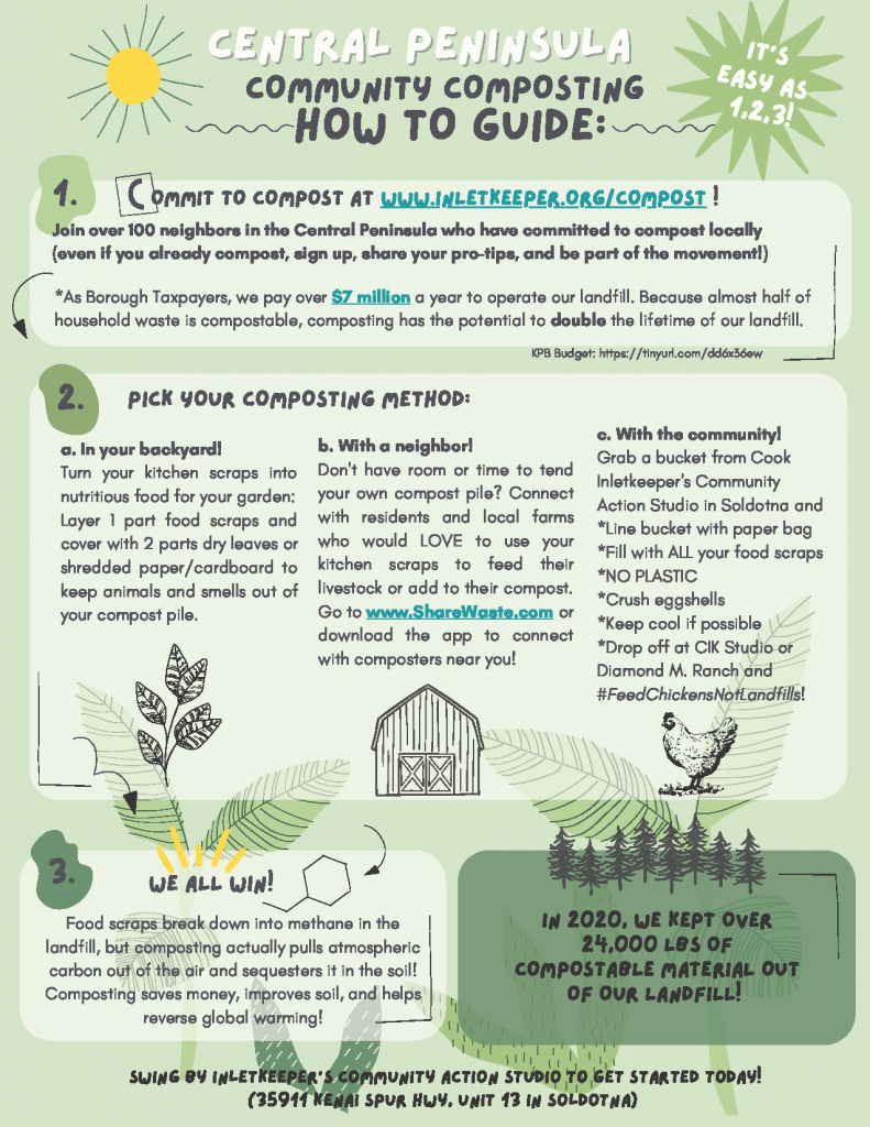 Full page Composting101 Infographic _Page_2